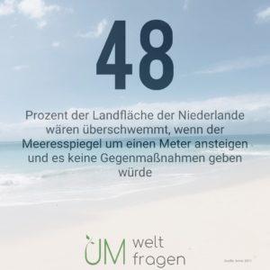 Meeresspiegelanstieg Niederlande ein Meter
